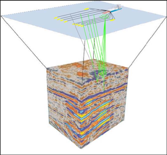 3D-seismic-survey-showing-simplified-configuration-of-seismic-vessel-and-subsurface-cube_Cameselle MSC 2010